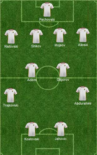 Possible formation